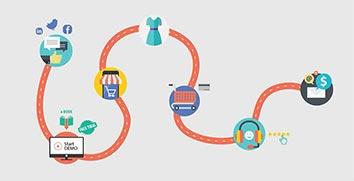 thb-jornada-do-cliente.jpg